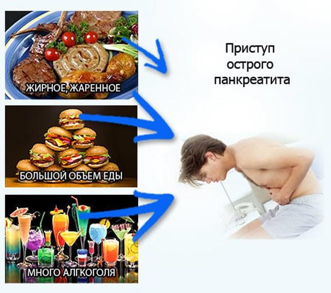 profilaktika-pankreatita
