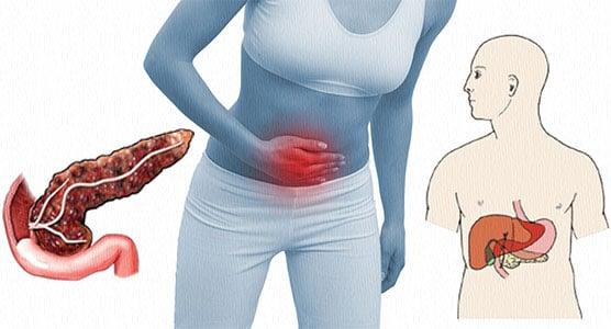 Отек поджелудочной железы: симптомы, причины и лечение