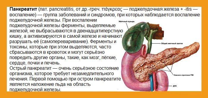 pervaya-pomoshh-pri-pankreatite
