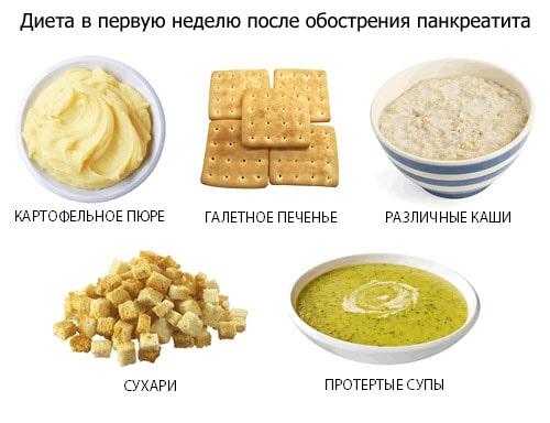 Стол 5: диета при панкреатите поджелудочной железы