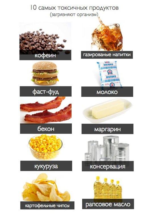 Ферменты для печени и поджелудочной железы