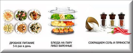 Диета при панкреатите - особенности питания диета