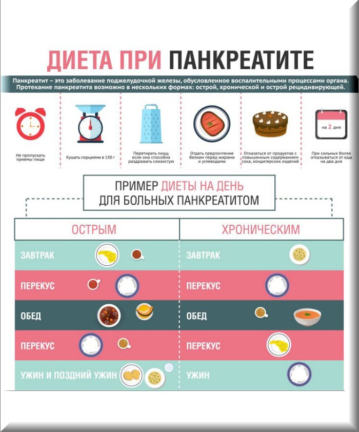 При панкреатите какую диету надо соблюдать при