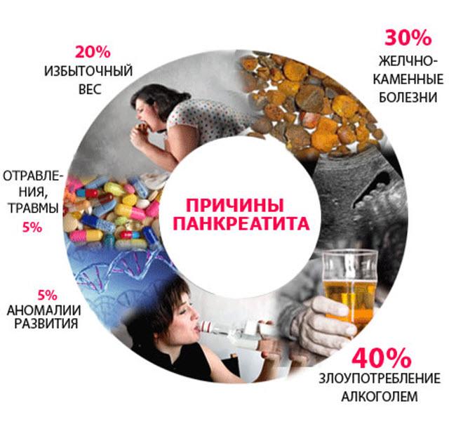 profilaktika-pankreatita1