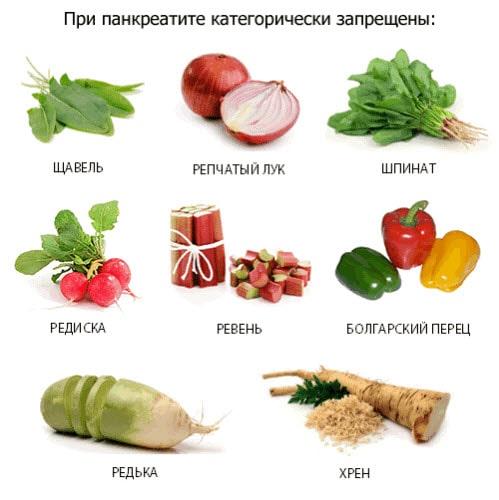 продукты по диете 5